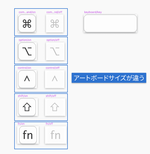 シンボルのアートボードサイズを変えた例