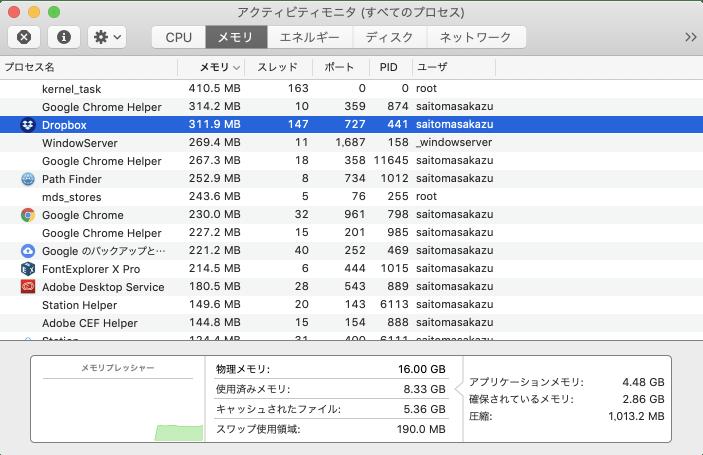 アクティビティモニタ.app