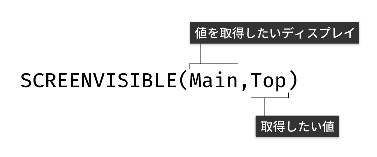 SCREENVISIBLEの解説