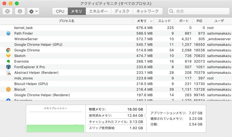 kernel_taskの項目